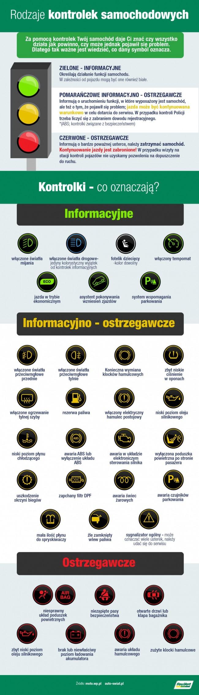 kontroki w aucie s-car.pl